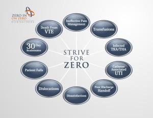 ZERO-IN-ON-ZERO-copy-2-300x232-1